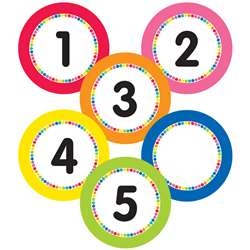 Just Teach Magnetic Numbers, CD-149010
