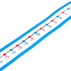 Student -20 To 20 Number Lines Gr K-3, CD-155000