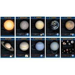 Planets Bulletin Board Set By Carson Dellosa