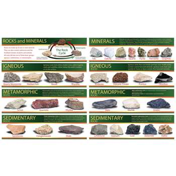Identifying Rocks And Minerals Mini Bulletin Board Set By Carson Dellosa