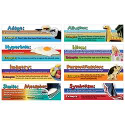 Figurative Language Mini Bulletin Board Set By Carson Dellosa
