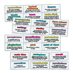 English Language Arts Domain Mini Bulletin Board Set By Carson Dellosa