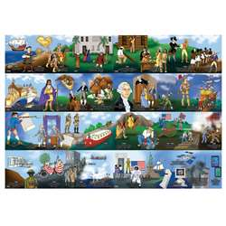 Us History Time Line Bulletin Board Set Gr 5-8 Top, CD-410098