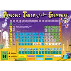 Periodic Table Of The Elements Bulletin Board Set, CD-410099