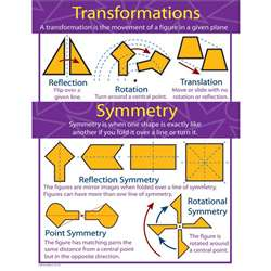 Chartlets Transformations And Symmetry Gr 4-8 By Carson Dellosa