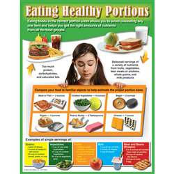 Eating Healthy Portions Chartlet By Carson Dellosa