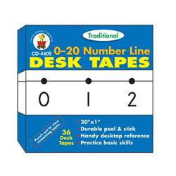 Desk Tapes Traditional Number Line By Carson Dellosa