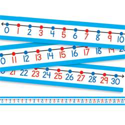 Student Number Lines 30/Pk 22 X 1-1/2 Numbers 0-30 By Carson Dellosa