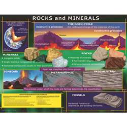 Chart Rocks And Minerals By Carson Dellosa