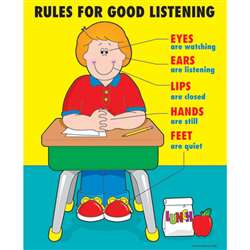Chartlet Rules For Good Listening 17 X 22 By Carson Dellosa