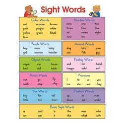 Chartlet Sight Words 17 X 22 By Carson Dellosa
