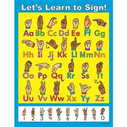 Lets Learn To Sign Chartlet By Carson Dellosa