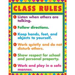 Chartlet Class Rules 17 X 22 By Carson Dellosa