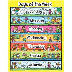 Chart Days Of The Week Kid Drawn By Carson Dellosa