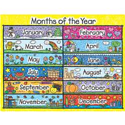 Months Of The Year By Carson Dellosa