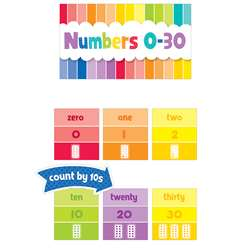 Numbers 0-30 Mini Bulletin Board Set Painted Palet, CTP0601