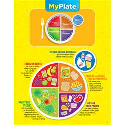My Plate Chart By Creative Teaching Press