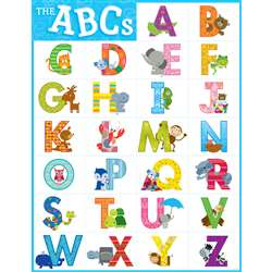 The Alphabet Chart By Creative Teaching Press