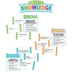 Depth Of Knowledge Mini Bulletin Board St Grade 3 , CTP1755