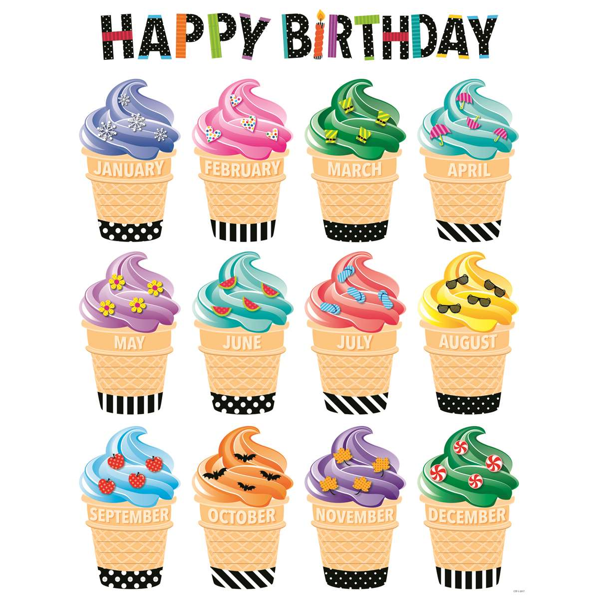 Bold Bright Happy Birthday Chart CTP2847 Creative Teaching Press
