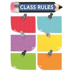 Bold Bright Class Rules Chart, CTP2848