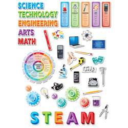 Stem/Steam Bulletin Board Set, CTP2962