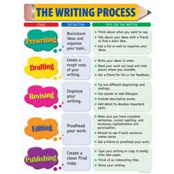 The Writing Process Small Chart By Creative Teaching Press