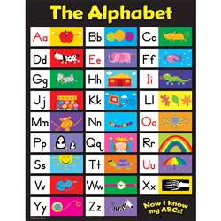 The Alphabet Small Chart By Creative Teaching Press