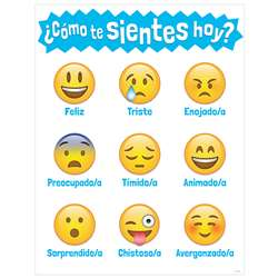 Como Te Sientes Hoy How Are You Feeling Today Char, CTP5392