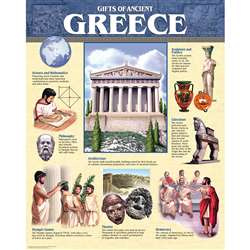 Ancient Greece Chart By Creative Teaching Press
