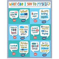 What Can I Say To Myself Chart, CTP5627