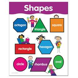 Shapes Small Chart By Creative Teaching Press