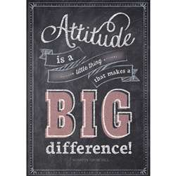 Attitude Is A Little Thing Poster, CTP6747