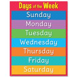 Days Of The Week Chart, CTP8613