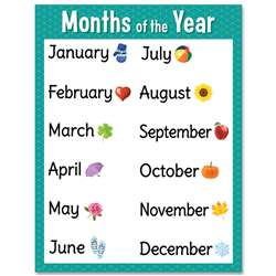 Months Of The Year Chart, CTP8614