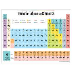 2019 Periodic Table Elements Chart, CTP8618