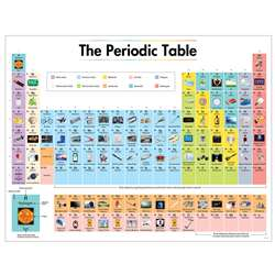 2019 The Periodic Table Chart, CTP8619