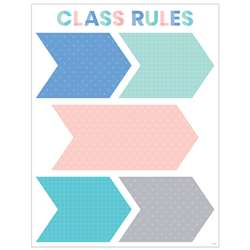 Calm & Cool Class Rules Chart, CTP8634
