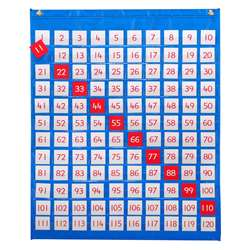 1-120 Pocket Chart, CTU7287