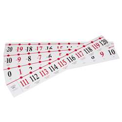 Classroom Number Line -20 To 120 With Words, CTU7294