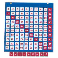 1-100 Pocket Chart, CTU7318