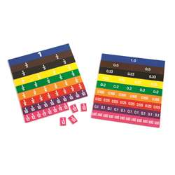 Fraction & Decimal Tiles In Tray By Learning Advantage