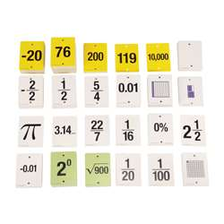 Fun Empty Number Line Cards Only Gr 6-8, CTU7989