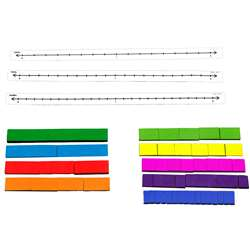 Fraction Tile Number Line Set, DD-211761