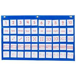 Number Path Pocket Chart, DD-211773