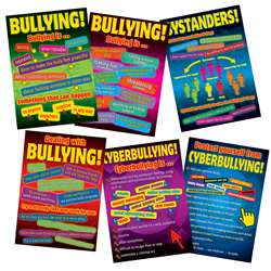 Bullying In A Cyber World Poster Set Gr 5-8 By Didax