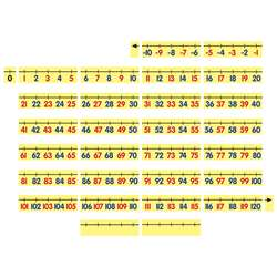 Magnet Math Magnetic Demonstration Number Line -10, DO-732155