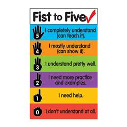 Fist To Five Check Magnets Set Of 7, DO-735211