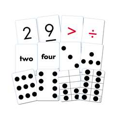 Essential Number Cards Gr K-2 110 Cards, ELP626632