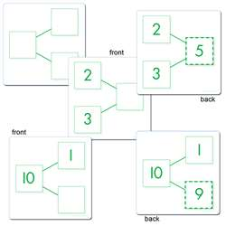 Number Bond Activity Cards Addition & Subtraction, ELP626647